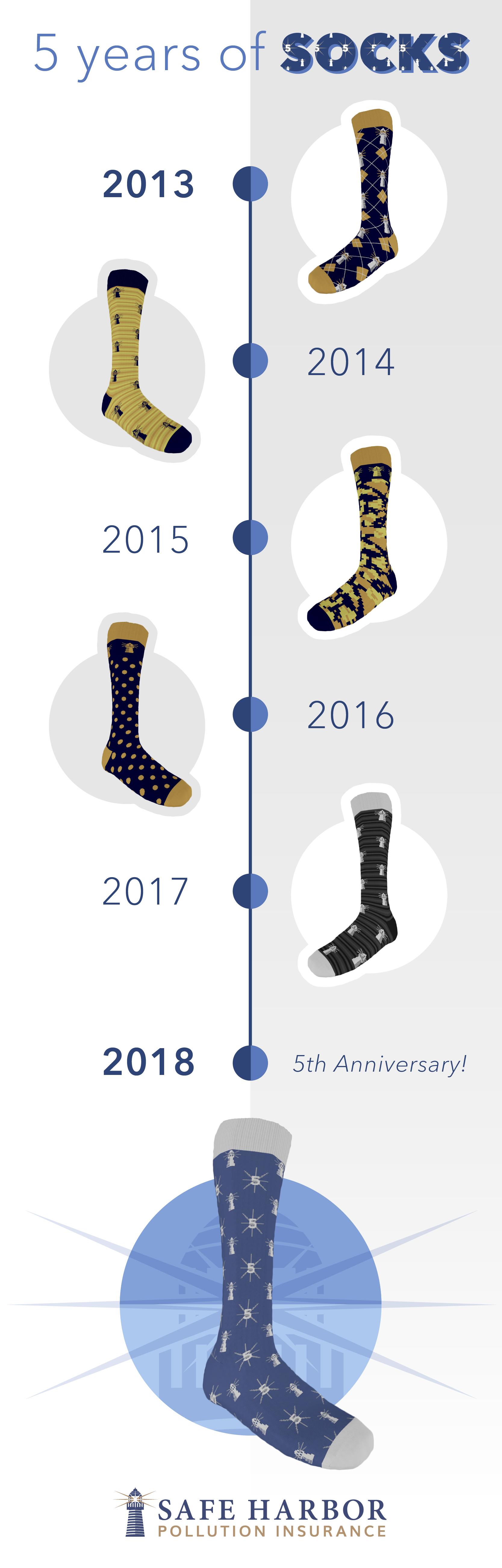 SHPI_5th_Socks_Inforgraphic2-01